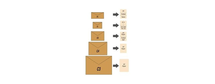 Office Envelopes